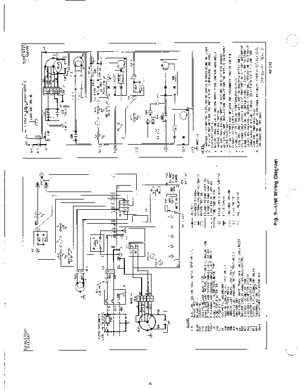 Carrier 58DFA 58GFA 1SM Gas Furnace Owners Manual