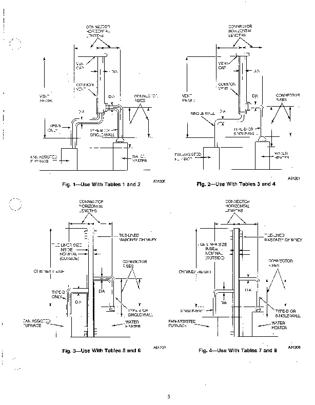 Carrier 58DFA 1SI Gas Furnace Owners Manual