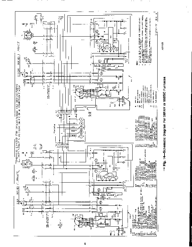 Carrier 58SSC 9SI Gas Furnace Owners Manual