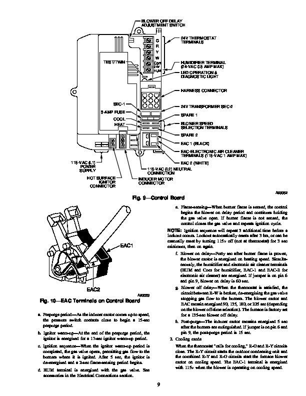 Carrier 58WAV 4SI Gas Furnace Owners Manual