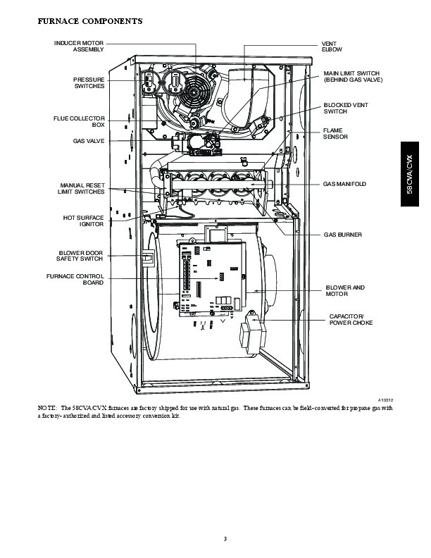 Carrier 58CVA 58CVX 6PD Gas Furnace Owners Manual