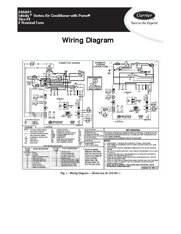 carrier 38cq wiring diagrams pdf