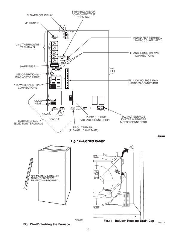 Carrier 58MCA 10SM Gas Furnace Owners Manual