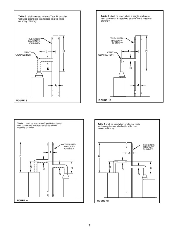 Carrier 58DFA 9SI Gas Furnace Owners Manual