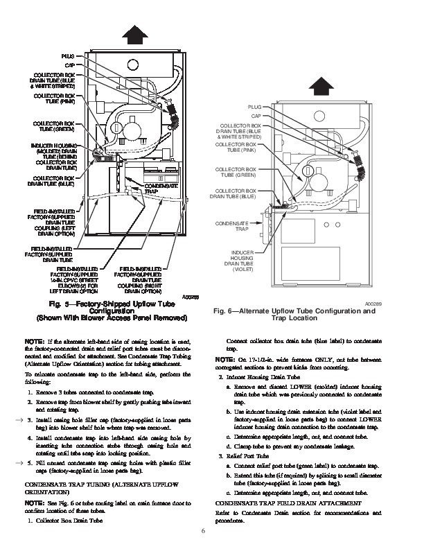 Gas Furnace Instructions - Auto Electrical Wiring Diagram