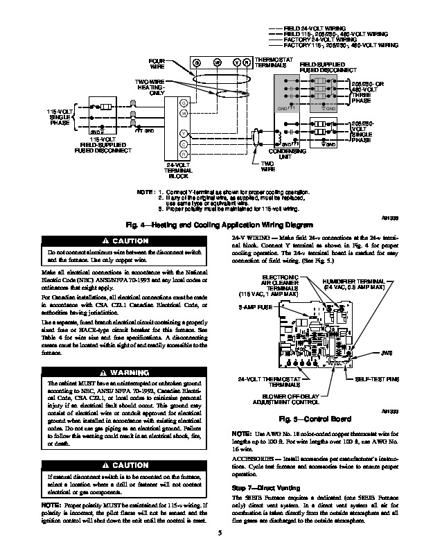 Carrier Furnace: Carrier Furnace Manual