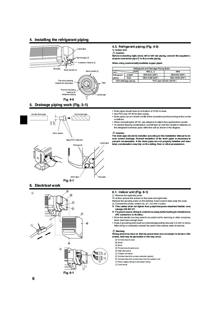 Mitsubishi PKA RP FAL Wall Air Conditioner Installation Manual