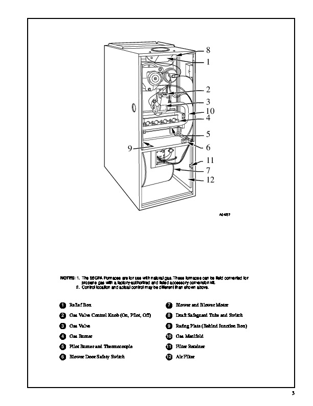 Carrier 58GFA 3PD Gas Furnace Owners Manual