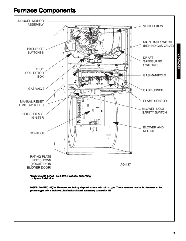 Carrier 58CVA 58CVX 4PD Gas Furnace Owners Manual