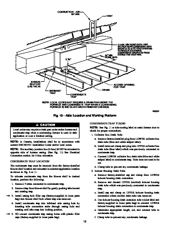 Carrier Furnace: Carrier Furnace Installation Manual