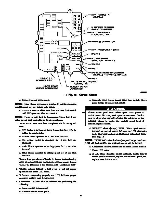 Carrier 58MCA 1SM Gas Furnace Owners Manual