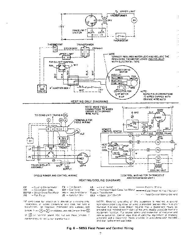 Carrier 58SG 1SI Gas Furnace Owners Manual
