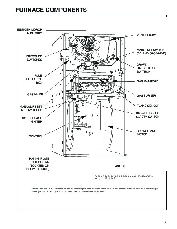 Carrier 58CTA 58CTX 3PD Gas Furnace Owners Manual