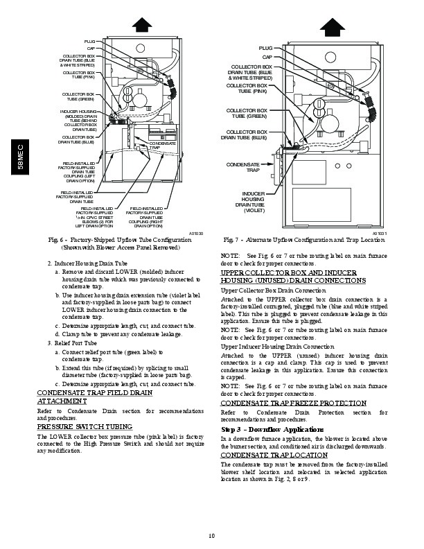 Carrier 58MEC 01SI Gas Furnace Owners Manual