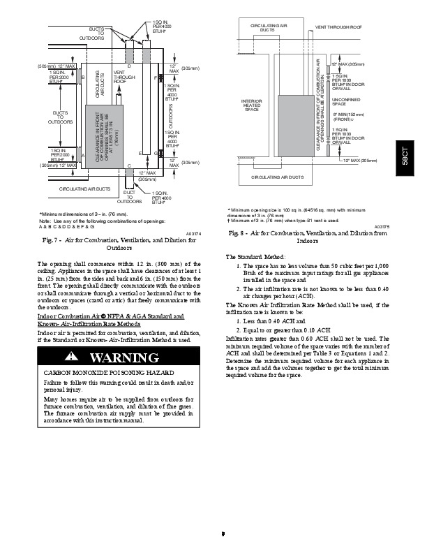 Carrier 58CTA 58CTX 10SI Gas Furnace Owners Manual