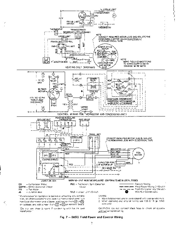 Carrier 58SG 4SI Gas Furnace Owners Manual