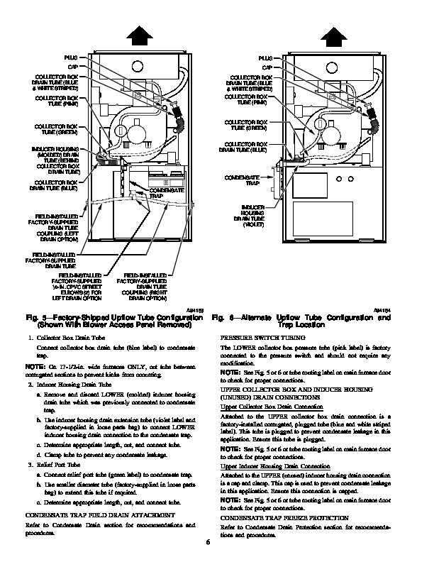 Carrier 58MXA 4SI Gas Furnace Owners Manual