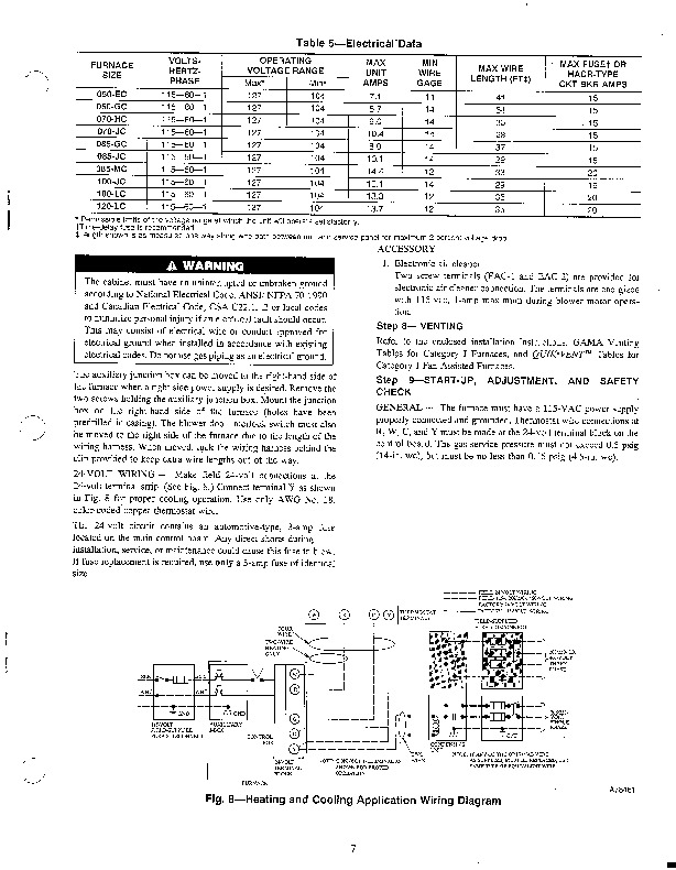 Carrier 58GF 1SI Gas Furnace Owners Manual