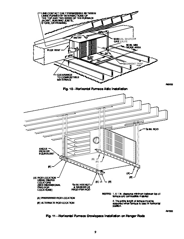 Carrier 58UHV 6SI Gas Furnace Owners Manual