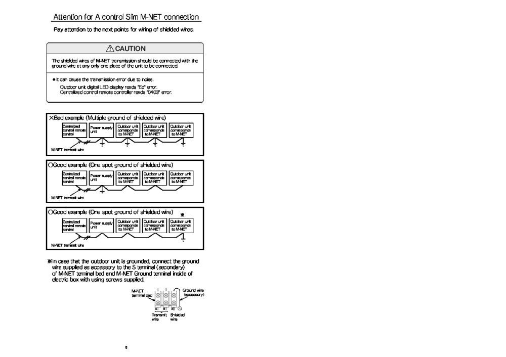 medium resolution of mitsubishi rg79b202g03 air conditioner installation manual page 5