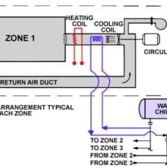 S Plan Heating System Wiring Diagram Rockford Fosgate P3 12 Hvac For Living Quarter In Oil Gas Industry Chiller Schematic Arrangement