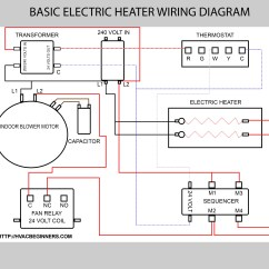 Emergency Heat Sequencer 2000 Chevy Malibu Engine Diagram Hvac Training On Electric Heaters For
