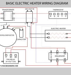 this is just to give you an idea of a typical electric heater setup in a split air conditioning and heating system notice that this one has a relay on it  [ 5000 x 3704 Pixel ]