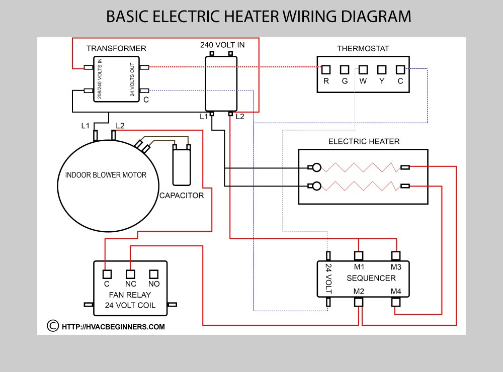 medium resolution of heater wiring diagram just wiring data 3 phase contactor wiring diagram 3 phase wiring diagram for