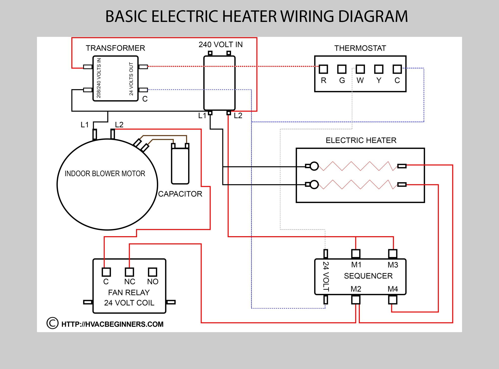 hight resolution of this is just to give you an idea of a typical electric heater setup in a split air conditioning and heating system notice that this one has a relay on it