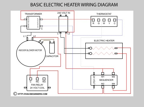 small resolution of heater wiring diagram just wiring data 3 phase contactor wiring diagram 3 phase wiring diagram for