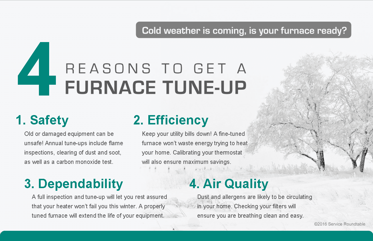 Reasons to Get a Furnace Tune