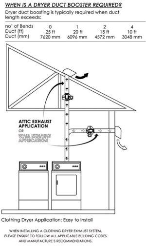 HVACQuick  Vortex VTX400P Dryer Booster Fan