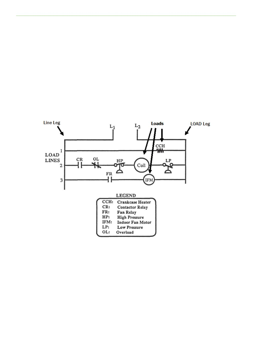 Electrical Theory an Application for HVACR