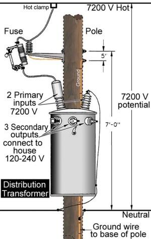 "Why is 240V called ""Single Phase""?  HVAC School"