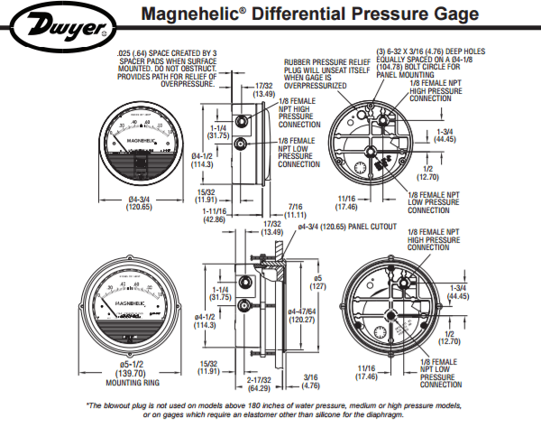 static pressure  manometers and magnehelics