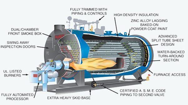 School Boiler Diagram - Block And Schematic Diagrams •