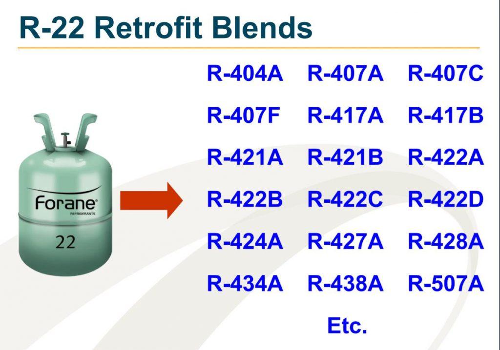 R22 Retrofit Tips - HVAC School