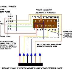 Goodman Aruf Air Handler Wiring Diagram 3 Port Valve Www Toyskids Co W1 W2 E Hvac School Control Board