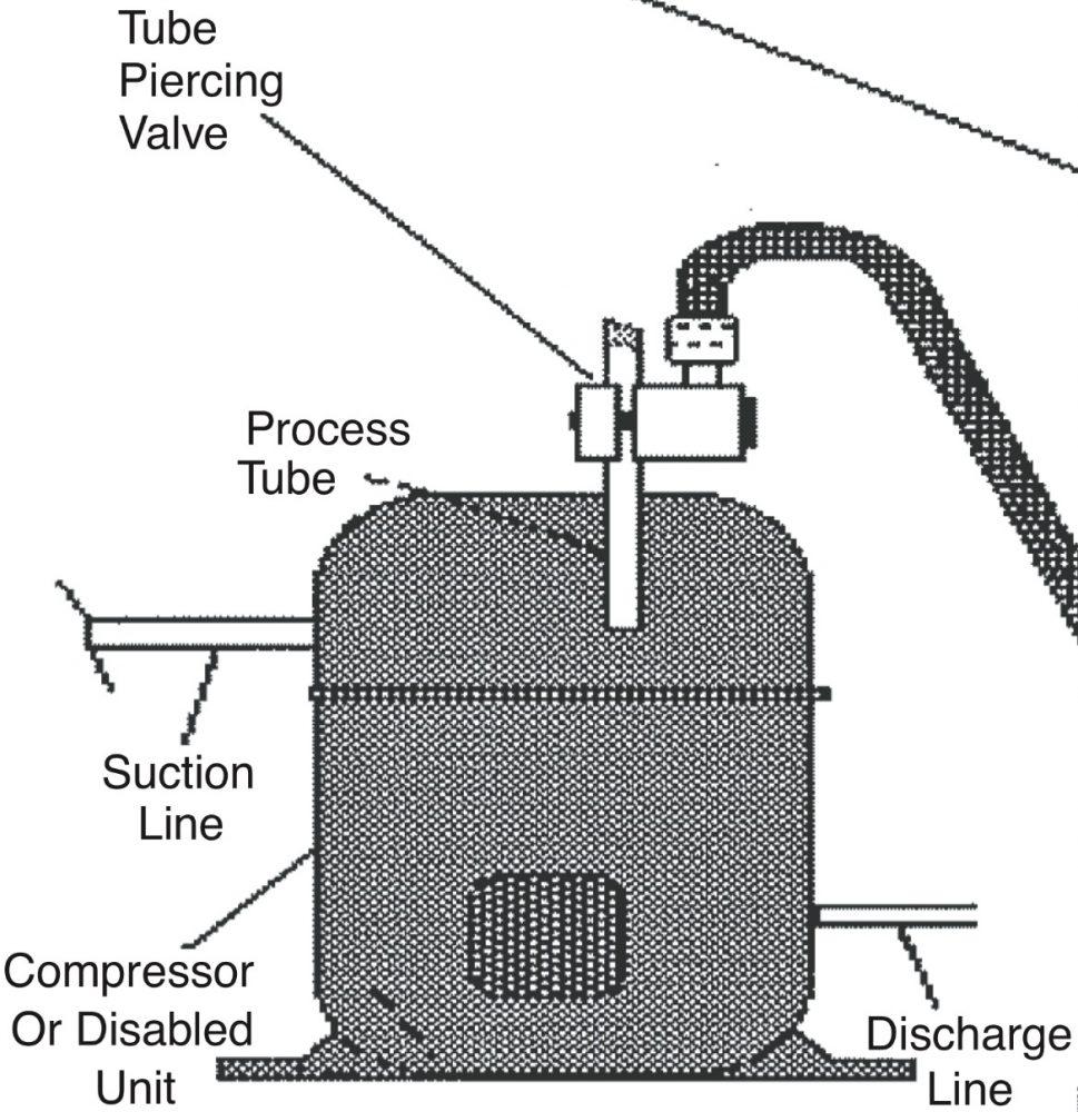 Ge Ptac Wiring Diagram Schematics Diagrams Atwood 93865 Circuit Board Services U2022 Rh Otodiagramwiring Today Motor Installation Manual