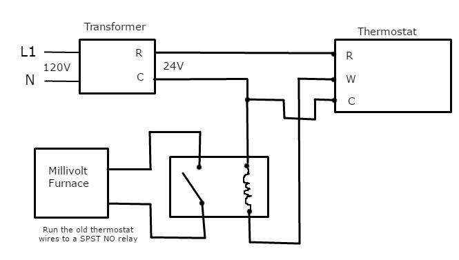 Milivolt Systems w Modern Thermostats | HVAC School