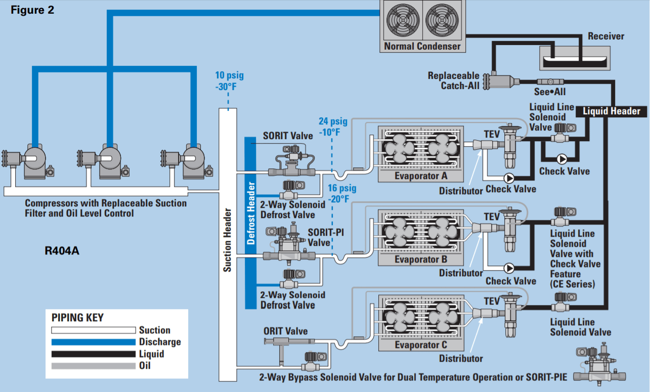 Piping Diagram Sporlan - Schematics Wiring Diagrams •