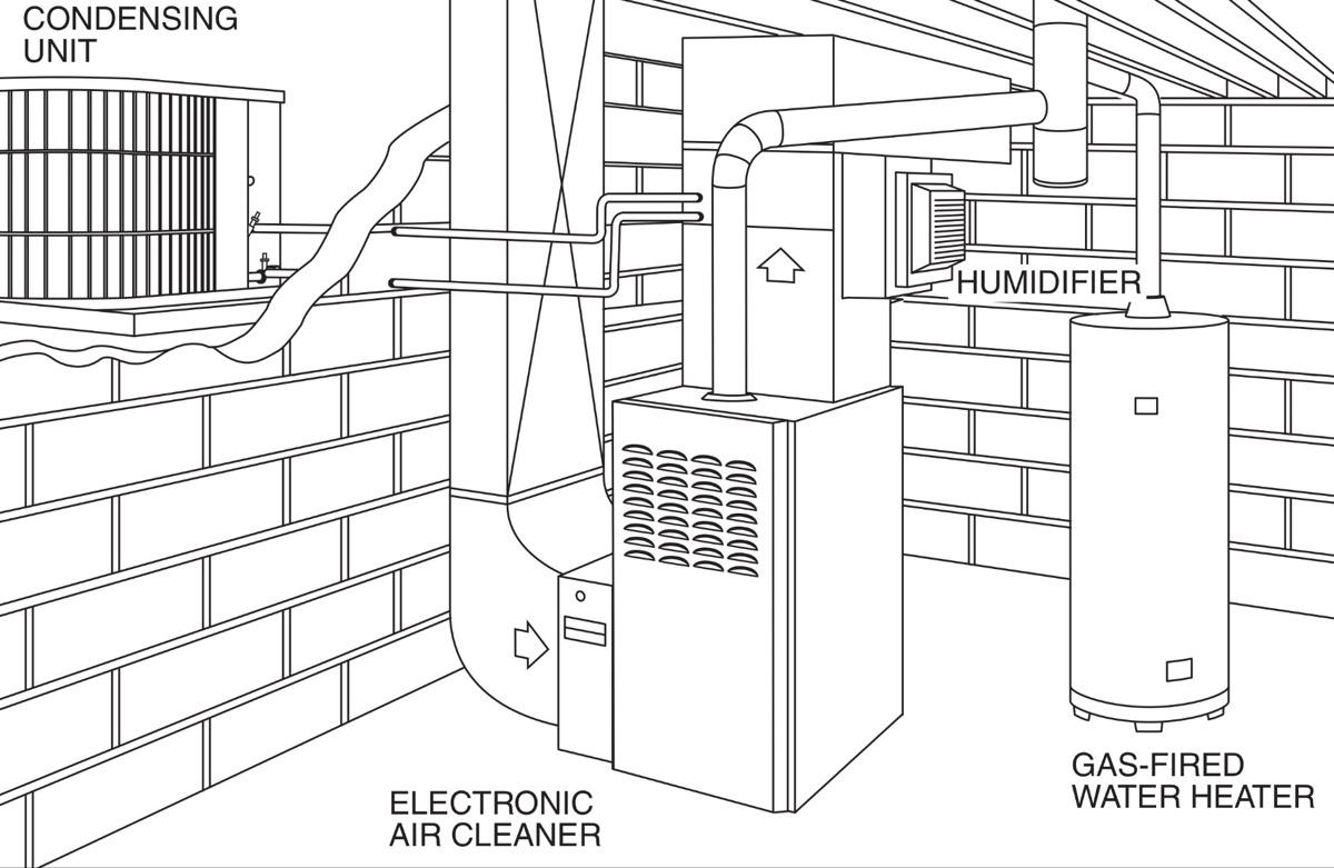 Standing Pilot Furnace Wiring Diagram : 37 Wiring Diagram