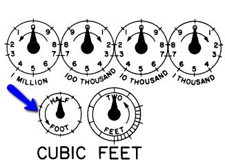 How to Clock a Gas Meter — HVAC Tech Hangout
