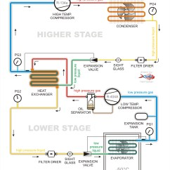 Refrigeration Oil Pressure Switch Wiring Diagram Ford F250 Trailer Cascade System Hermawan 39s Blog