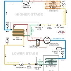 Wiring Diagram Of Refrigeration System 120 Volt Plug Cascade Hermawan 39s Blog