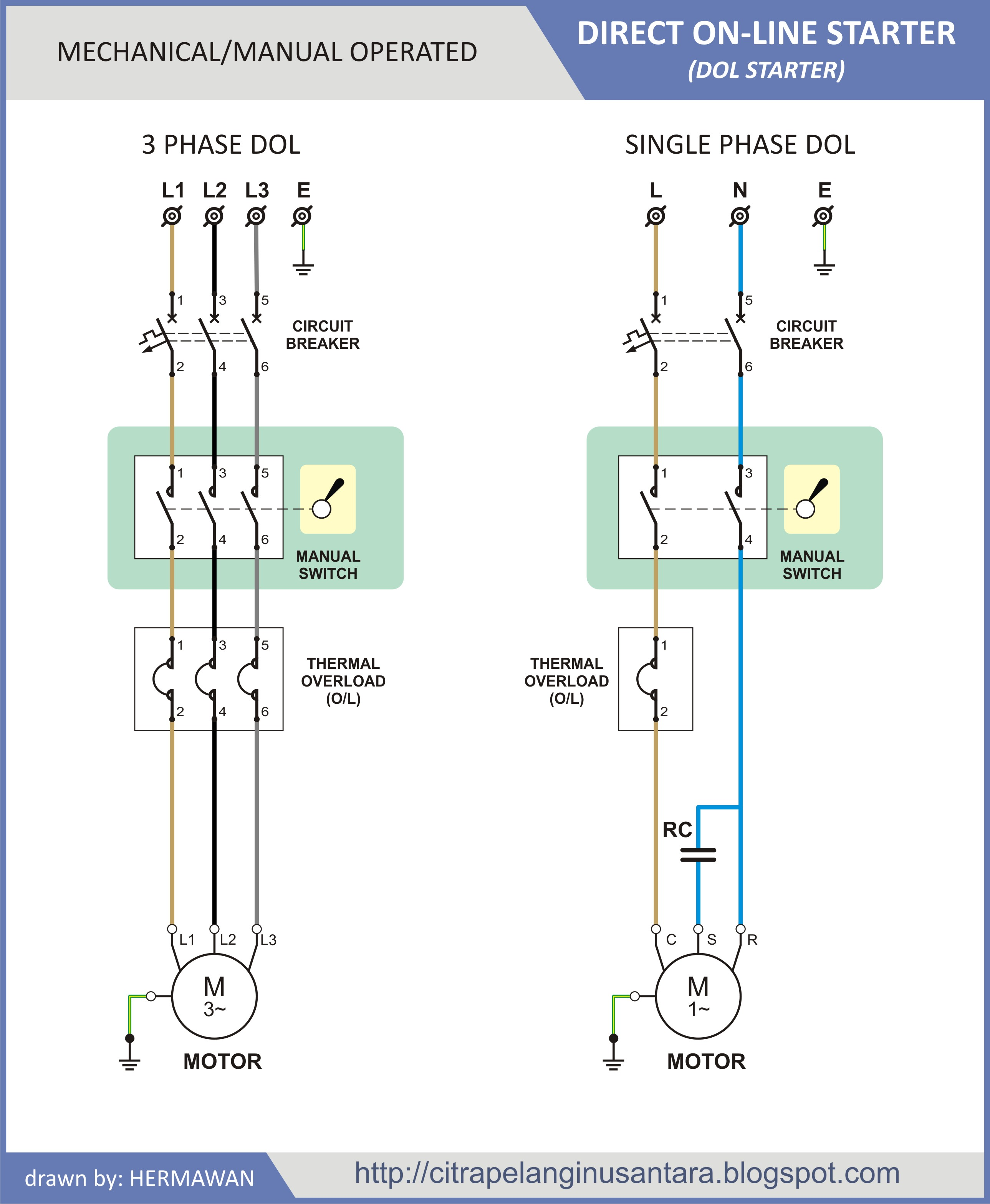 3 phase dol wiring diagram leviton way dimmer switch citra pelangi nusantara direct on line starter