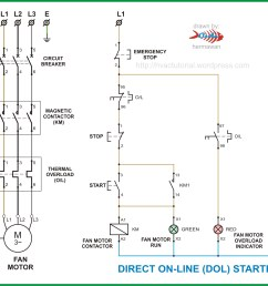 dol panel diagram wiring diagrams data wiring diagram dol starter dol starter hermawan s blog refrigeration [ 1894 x 1707 Pixel ]