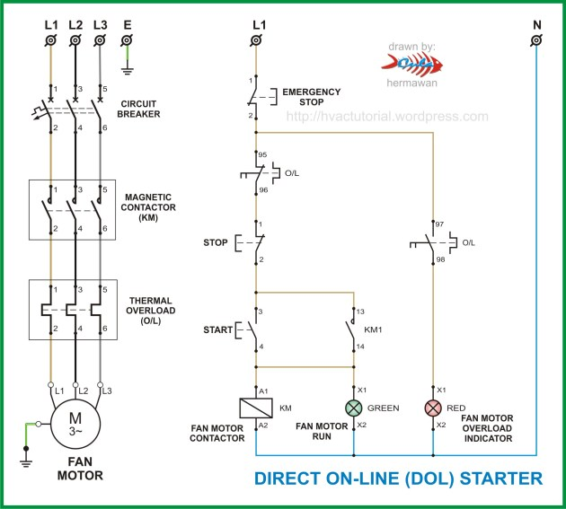 DOL Starter | Hermawan's Blog (Refrigeration and Air