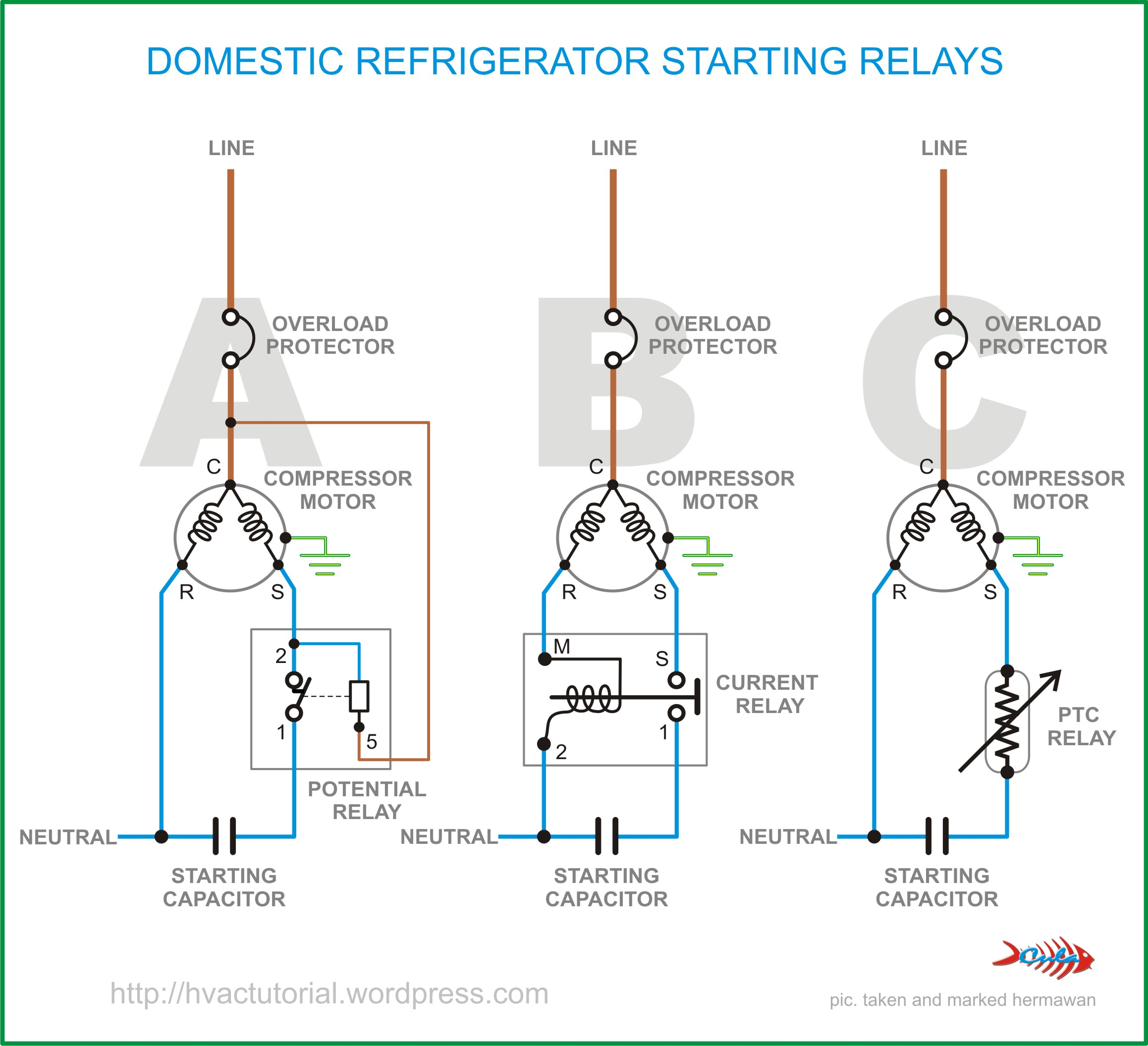 refrigerator start relay wiring diagram interpretation of circuit and diagrams domestic starting relays hermawan s blog refrigeration air conditioning systems
