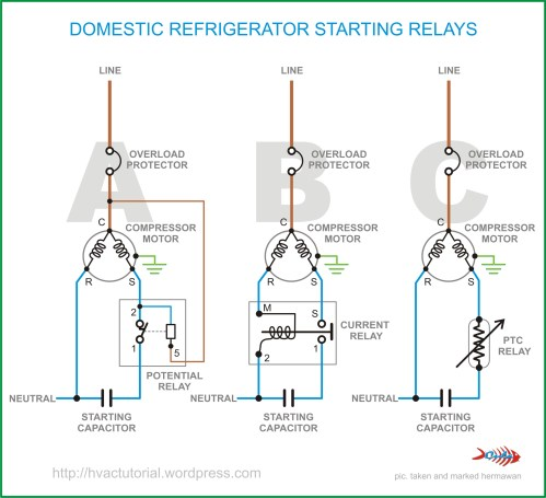 small resolution of domestic refrigerator starting relays hermawan s blog refrigeration and air conditioning systems
